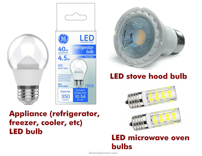 LED appliance bulb examples