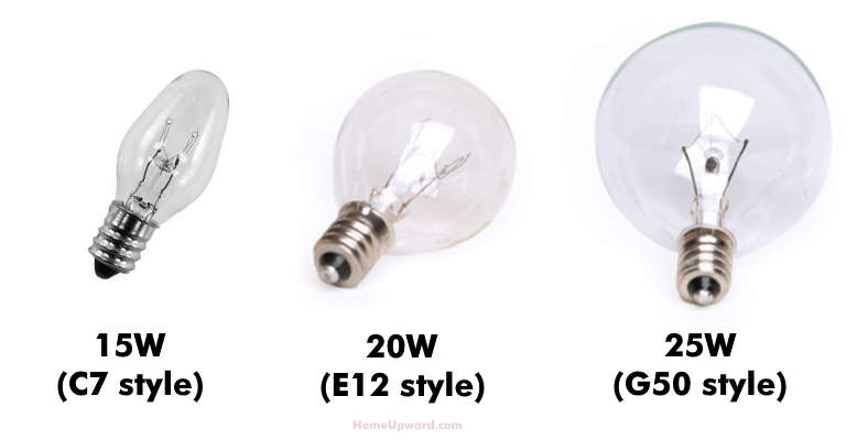 Scentsy wax warmer bulb size examples