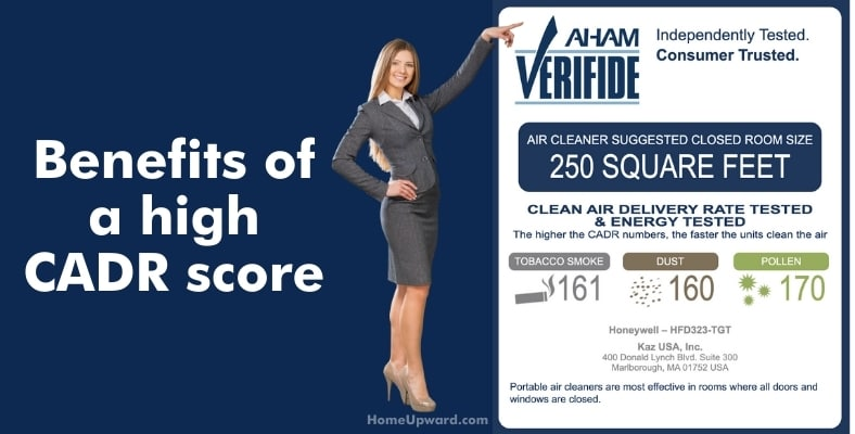 benefits-of-a-high-cadr-score