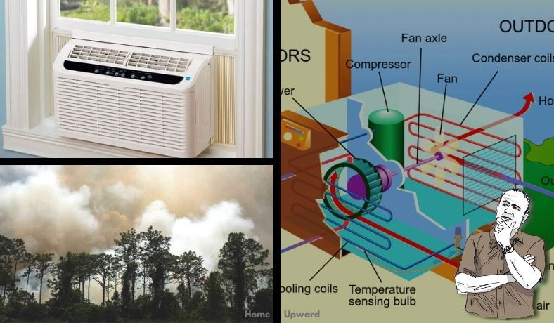 do air conditioners filter smoke featured image